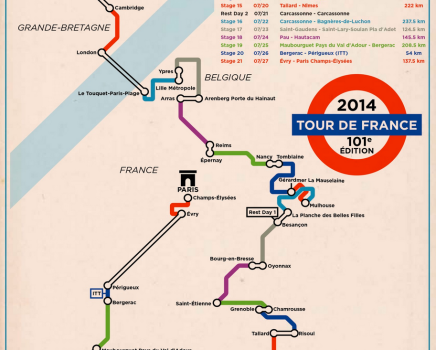 Infographic: Tour de France 2014 stages map